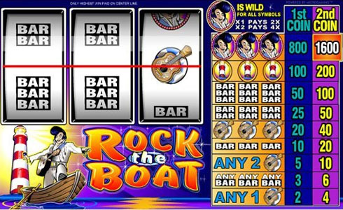 Rock the Boat Pokie Review
